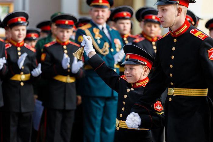 Какие экзамены надо сдавать для поступления в военное училище